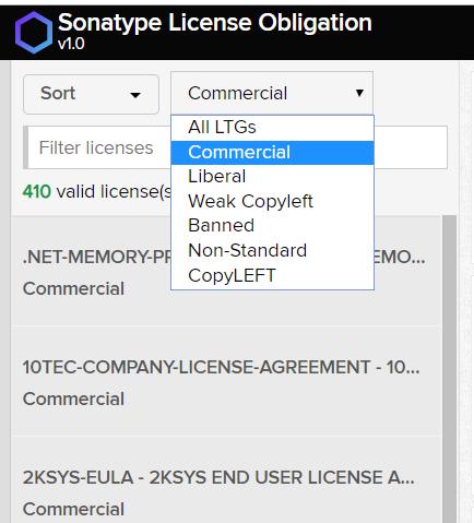 LORT Image 2_License types
