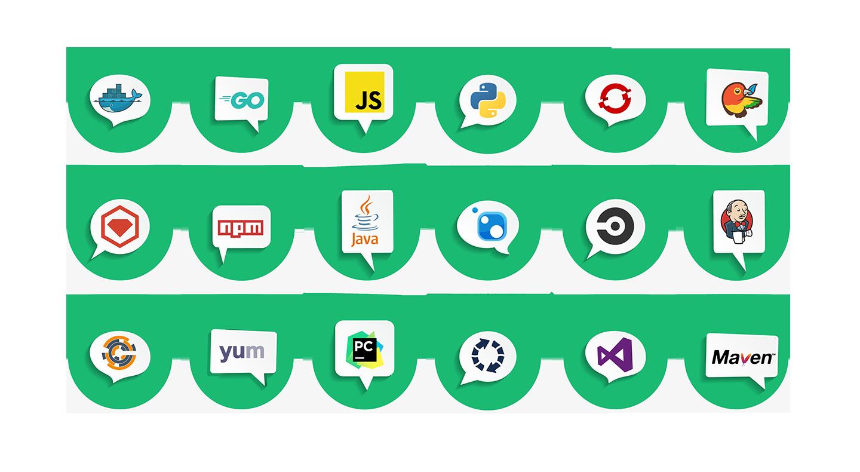 Intégrations Nexus Repository OSS