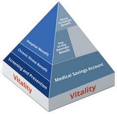 Discovery Health - Suivre les vulnérabilités des composants open source avec Nexus Lifecycle