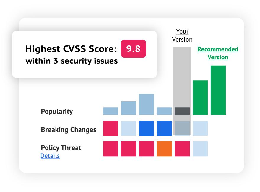 Choisissez vos composants open source en toute confiance